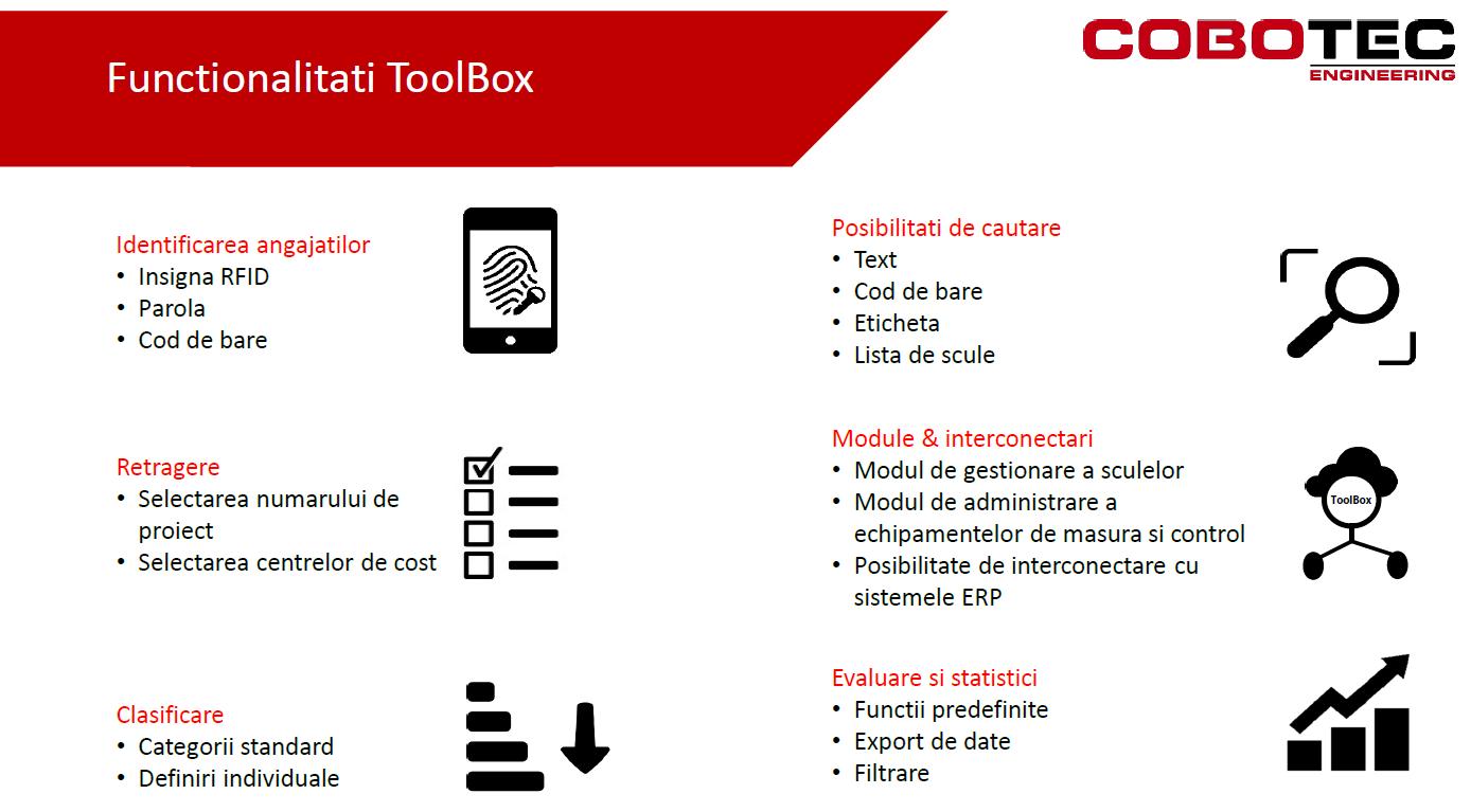 Sistemele ToolBox permit stocarea inteligenta si eficienta a sculelor de care aveti nevoie. Acestea au ca rezultat o reducere a consumului, a valorii stocului si a varietatii sculelor, ceea ce conduce in mod direct la diminuarea costurilor de achizitie si diminuarea costurilor necesare stocarii produselor. De asemenea costurile administrative se reduc gratie sistemului integrat de comanda. Per total sistemele duc la cresterea productivitatii cu pana la 20% in fiecare an.